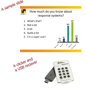 classroom polling hardware and software.